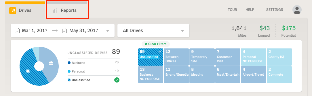 Screenshot showing the top portion of the MileIQ Web Dashboard and highlighting the Reports tab at the top.