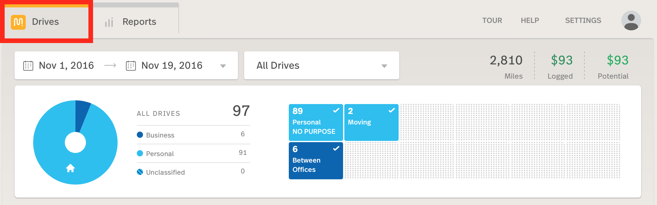 This screenshot shows the Drives tab of the MileIQ web dashboard highlighted.