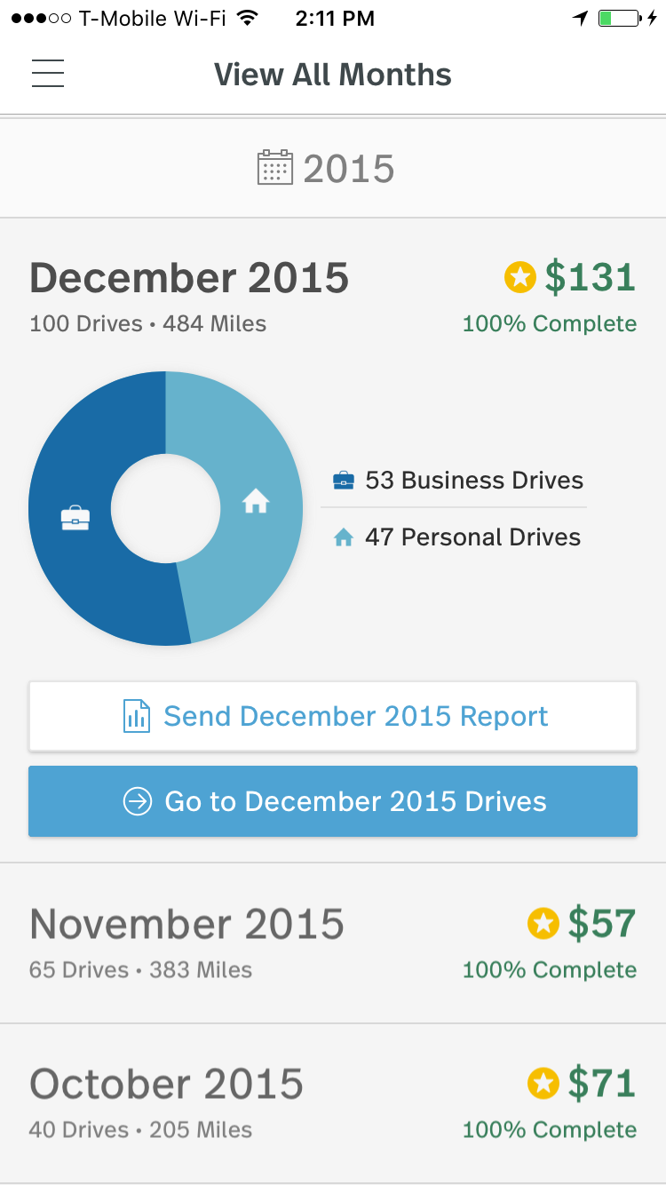 This image shows the donut chart in the monthly summaries page.